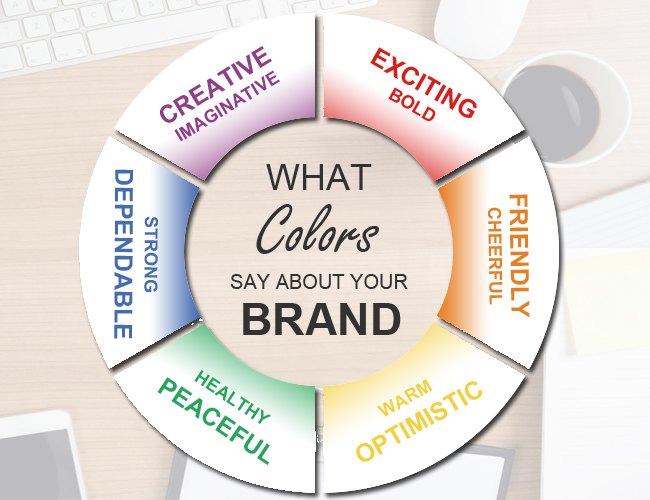what colors say about you business brand